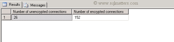 SQL Encryption Number of Encrypted Connections