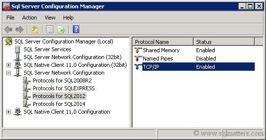 Configuration Manager TCP Ports